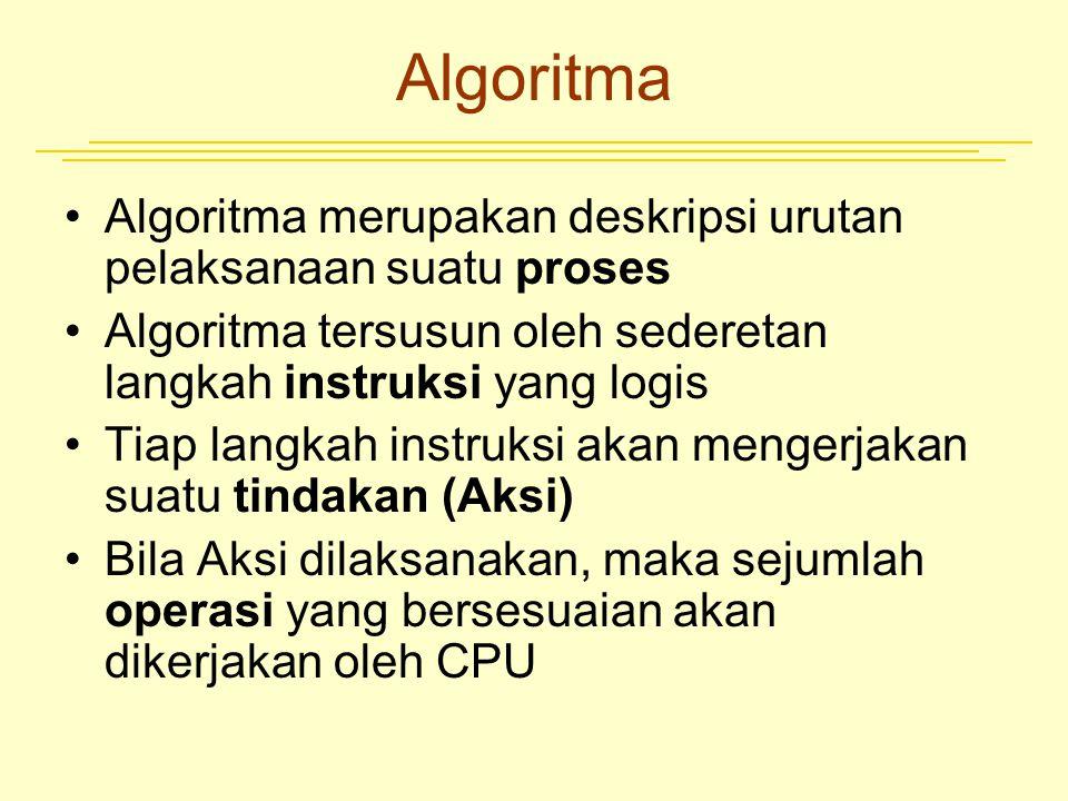 Algoritma Algoritma merupakan deskripsi urutan pelaksanaan suatu proses Algoritma tersusun oleh sederetan langkah instruksi yang logis Tiap langkah in