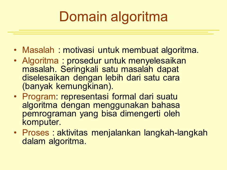 Domain algoritma Masalah : motivasi untuk membuat algoritma. Algoritma : prosedur untuk menyelesaikan masalah. Seringkali satu masalah dapat diselesai