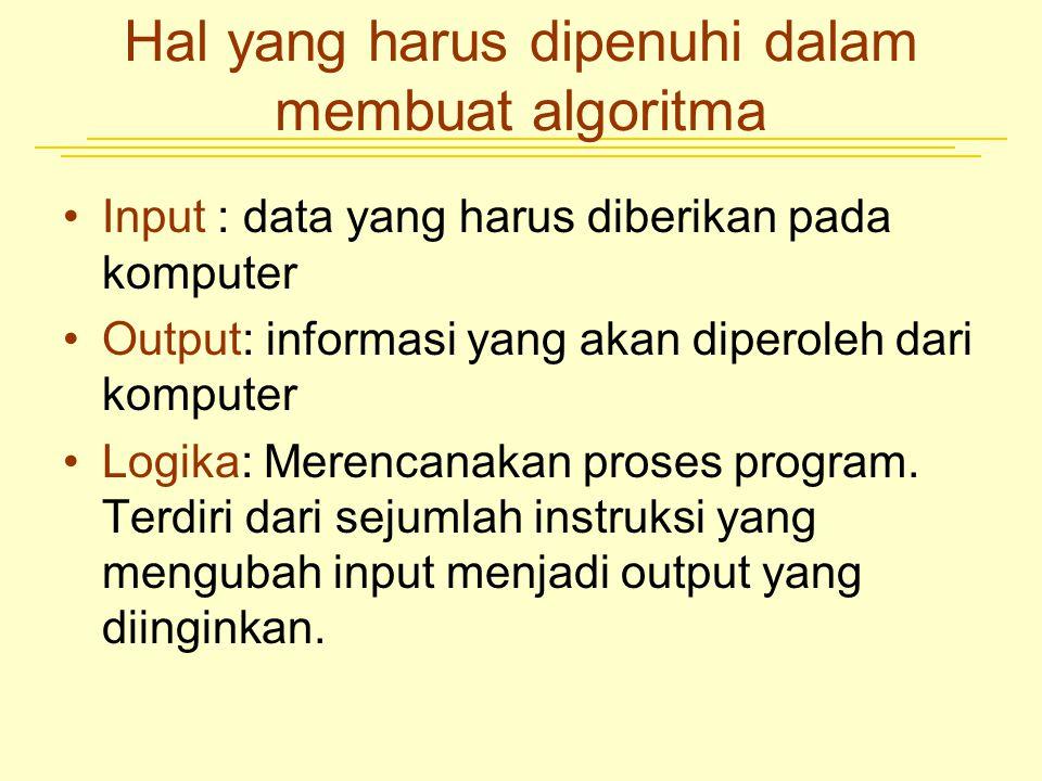 Hal yang harus dipenuhi dalam membuat algoritma Input : data yang harus diberikan pada komputer Output: informasi yang akan diperoleh dari komputer Lo
