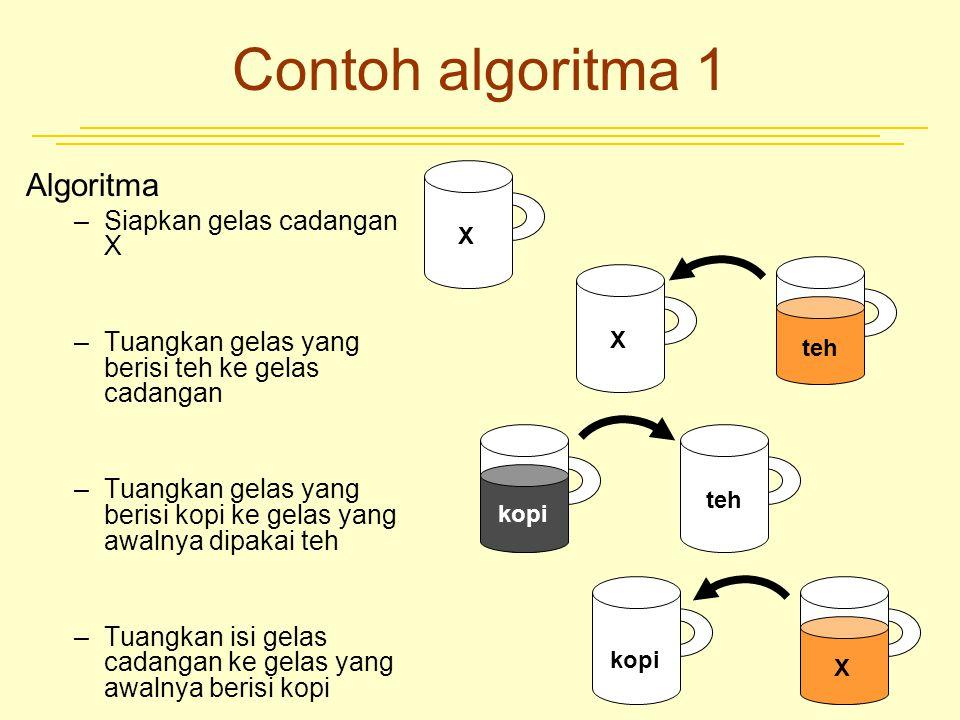 Contoh algoritma 1 Algoritma –Siapkan gelas cadangan X –Tuangkan gelas yang berisi teh ke gelas cadangan –Tuangkan gelas yang berisi kopi ke gelas yan