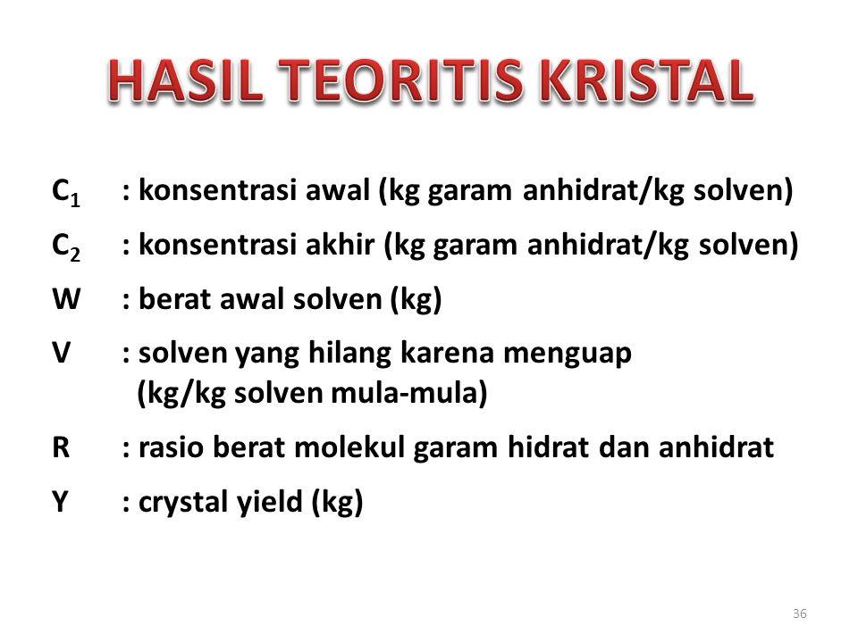 36 C 1 : konsentrasi awal (kg garam anhidrat/kg solven) C 2 : konsentrasi akhir (kg garam anhidrat/kg solven) W: berat awal solven (kg) V: solven yang