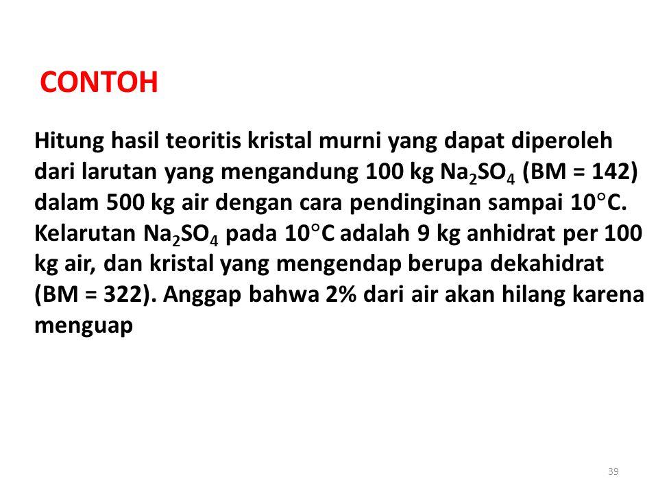 39 CONTOH Hitung hasil teoritis kristal murni yang dapat diperoleh dari larutan yang mengandung 100 kg Na 2 SO 4 (BM = 142) dalam 500 kg air dengan cara pendinginan sampai 10  C.