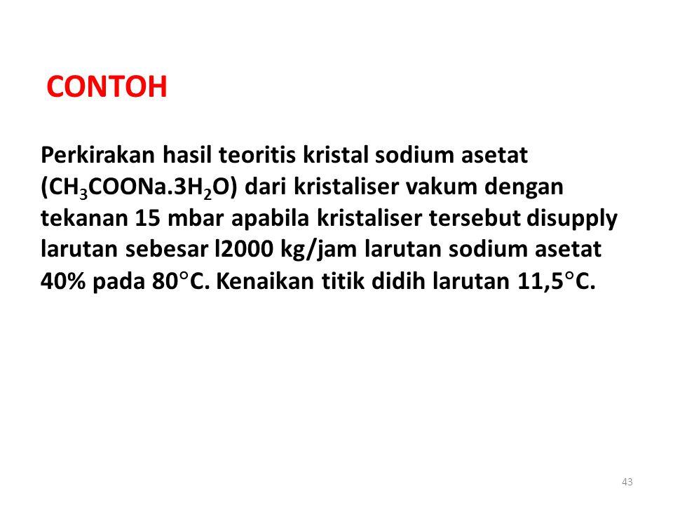 43 CONTOH Perkirakan hasil teoritis kristal sodium asetat (CH 3 COONa.3H 2 O) dari kristaliser vakum dengan tekanan 15 mbar apabila kristaliser terseb
