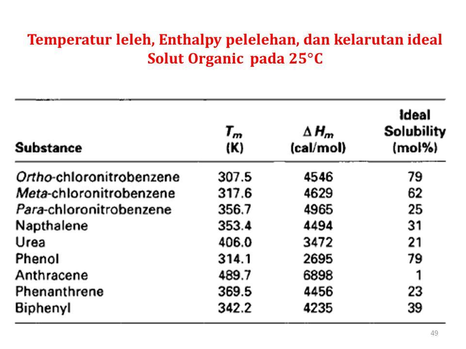 Temperatur leleh, Enthalpy pelelehan, dan kelarutan ideal Solut Organic pada 25  C 49