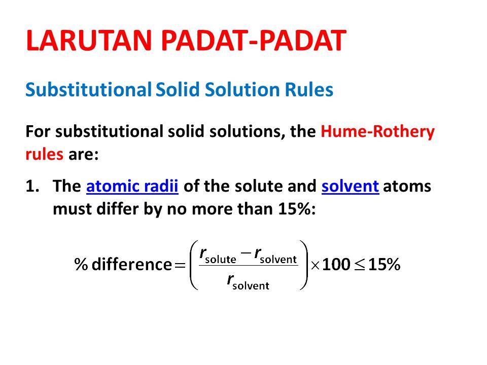 36 C 1 : konsentrasi awal (kg garam anhidrat/kg solven) C 2 : konsentrasi akhir (kg garam anhidrat/kg solven) W: berat awal solven (kg) V: solven yang hilang karena menguap (kg/kg solven mula-mula) R: rasio berat molekul garam hidrat dan anhidrat Y: crystal yield (kg)