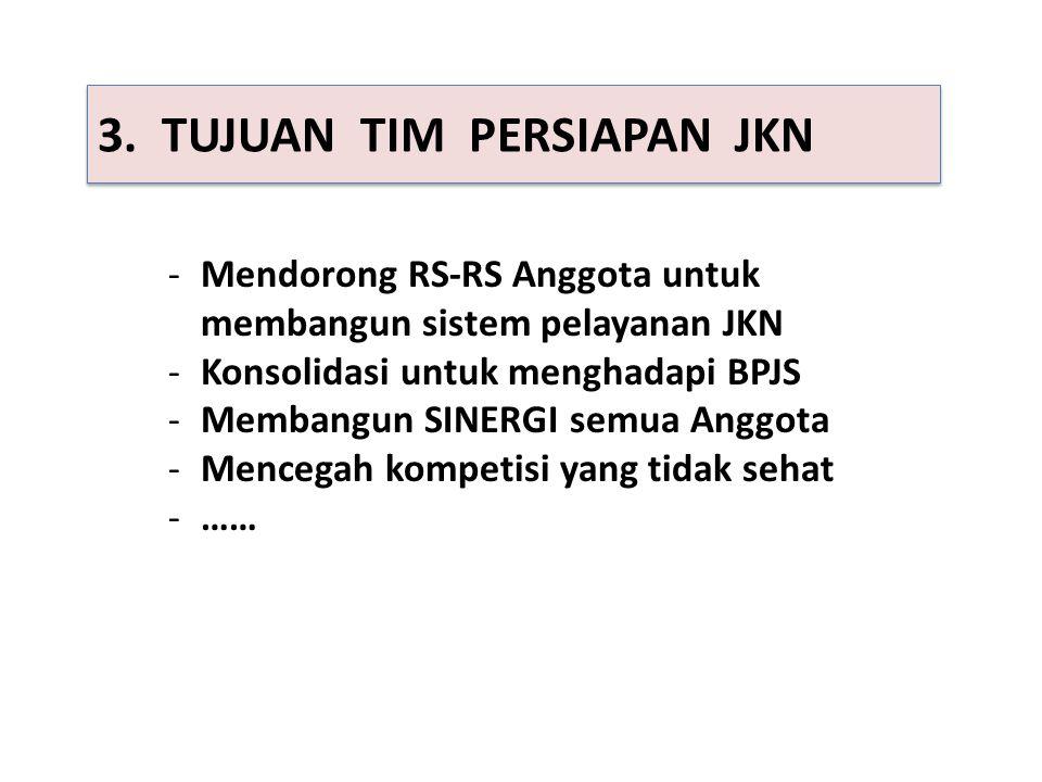 4. AGENDA KERJA TIM : ??? …… disusun setelah terbentuk Tim ….. oleh masing-masing SubTim