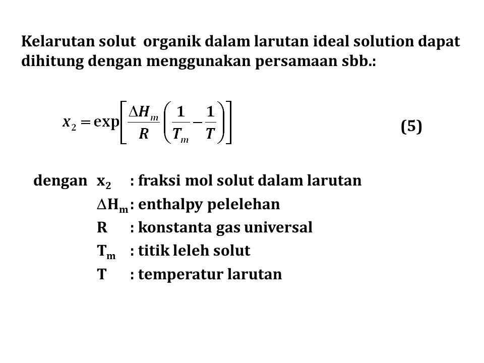 Kelarutan solut organik dalam larutan ideal solution dapat dihitung dengan menggunakan persamaan sbb.: denganx 2 : fraksi mol solut dalam larutan  H