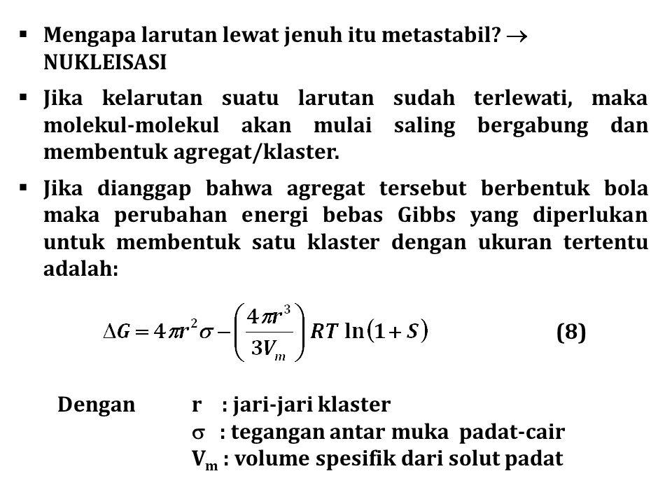  Mengapa larutan lewat jenuh itu metastabil?  NUKLEISASI  Jika kelarutan suatu larutan sudah terlewati, maka molekul-molekul akan mulai saling berg