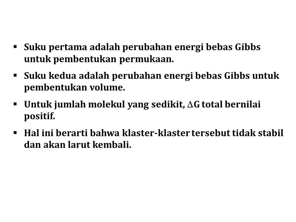  Suku pertama adalah perubahan energi bebas Gibbs untuk pembentukan permukaan.  Suku kedua adalah perubahan energi bebas Gibbs untuk pembentukan vol