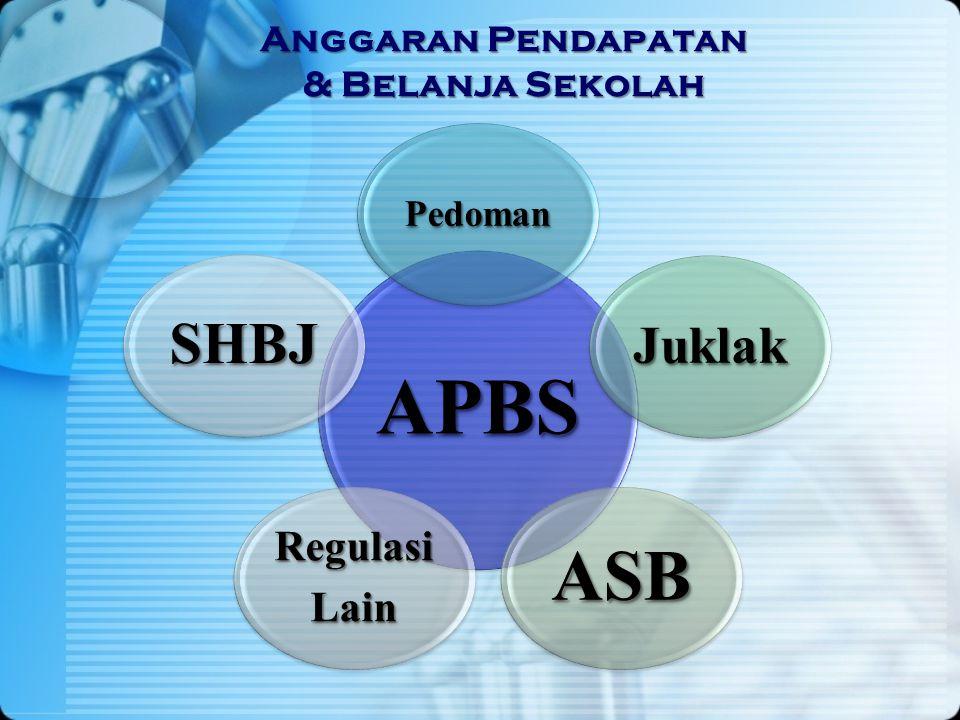 Anggaran Pendapatan & Belanja Sekolah APBS Pedoman Juklak ASBRegulasiLain SHBJ