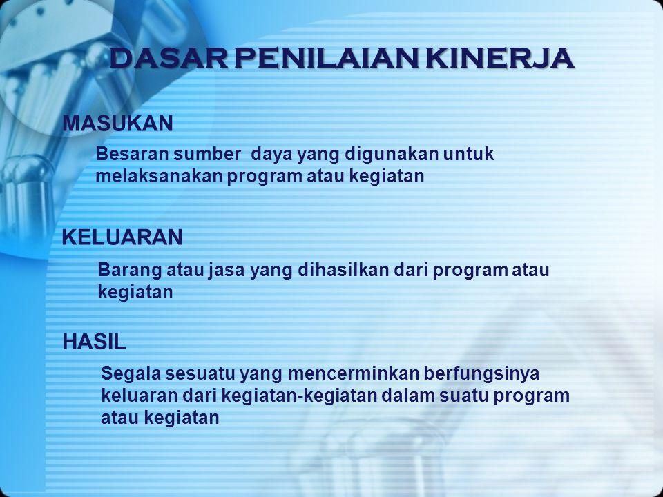 DASAR PENILAIAN KINERJA MASUKAN Besaran sumber daya yang digunakan untuk melaksanakan program atau kegiatan KELUARAN Barang atau jasa yang dihasilkan