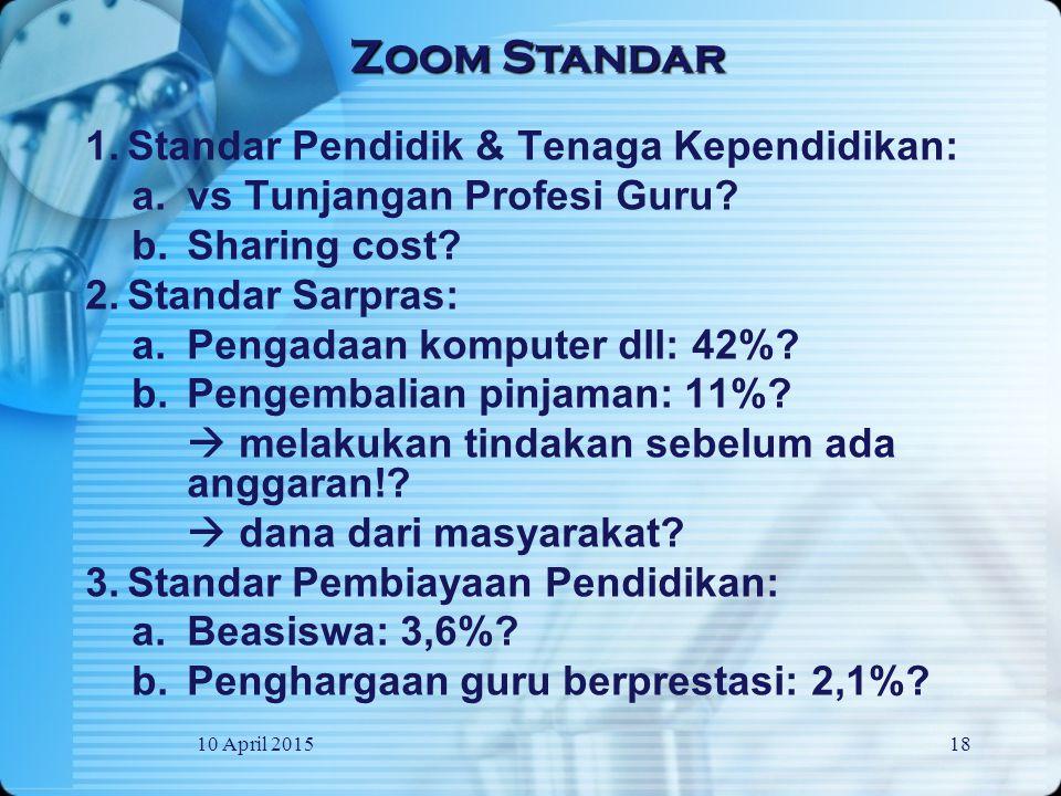 10 April 201518 1.Standar Pendidik & Tenaga Kependidikan: a.vs Tunjangan Profesi Guru? b.Sharing cost? 2.Standar Sarpras: a.Pengadaan komputer dll: 42