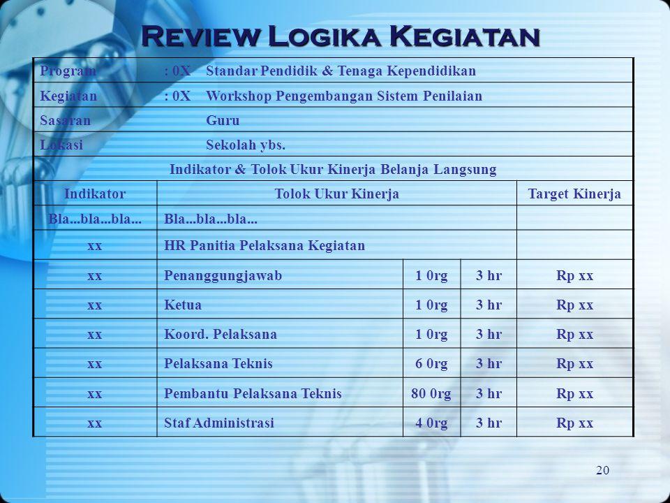 20 Review Logika Kegiatan Program: 0XStandar Pendidik & Tenaga Kependidikan Kegiatan: 0XWorkshop Pengembangan Sistem Penilaian SasaranGuru LokasiSekolah ybs.