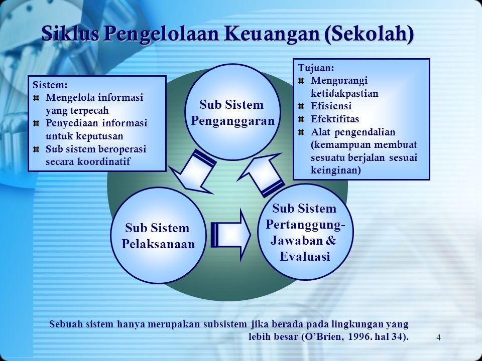 4 Sub Sistem Penganggaran Sub Sistem Pelaksanaan Sub Sistem Pertanggung- Jawaban & Evaluasi Sistem: Mengelola informasi yang terpecah Penyediaan informasi untuk keputusan Sub sistem beroperasi secara koordinatif Tujuan: Mengurangi ketidakpastian Efisiensi Efektifitas Alat pengendalian (kemampuan membuat sesuatu berjalan sesuai keinginan) Siklus Pengelolaan Keuangan (Sekolah) Sebuah sistem hanya merupakan subsistem jika berada pada lingkungan yang lebih besar (O'Brien, 1996.
