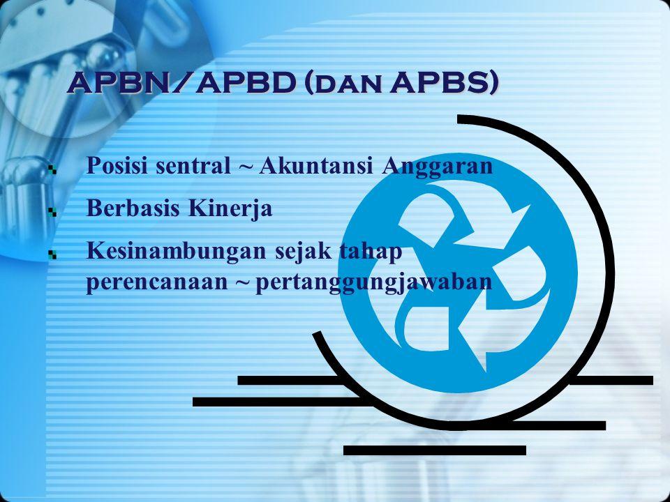 APBN/APBD APBN/APBD (dan APBS) Posisi sentral ~ Akuntansi Anggaran Berbasis Kinerja Kesinambungan sejak tahap perencanaan ~ pertanggungjawaban