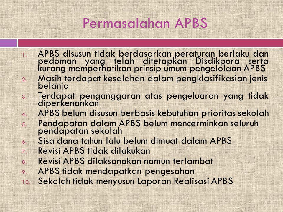 Permasalahan APBS 1. APBS disusun tidak berdasarkan peraturan berlaku dan pedoman yang telah ditetapkan Disdikpora serta kurang memperhatikan prinsip