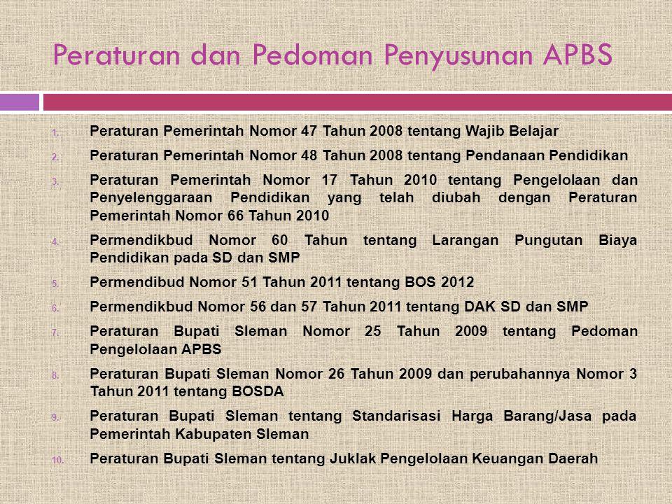 Peraturan dan Pedoman Penyusunan APBS 1. Peraturan Pemerintah Nomor 47 Tahun 2008 tentang Wajib Belajar 2. Peraturan Pemerintah Nomor 48 Tahun 2008 te