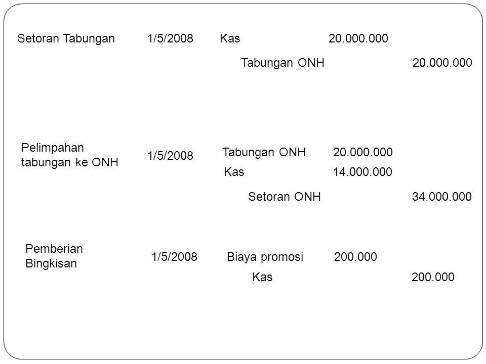 Setoran Tabungan Pelimpahan tabungan ke ONH Pemberian Bingkisan 1/5/2008 Kas 20.000.000 Tabungan ONH 20.000.000 Kas 14.000.000 Setoran ONH 34.000.000