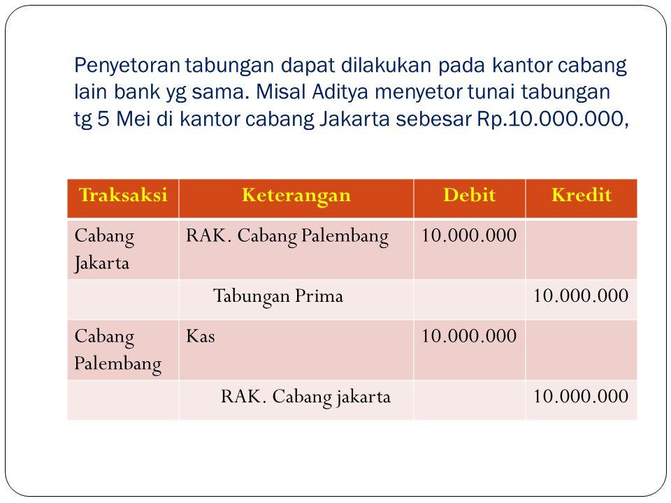 Penyetoran tabungan dapat dilakukan pada kantor cabang lain bank yg sama. Misal Aditya menyetor tunai tabungan tg 5 Mei di kantor cabang Jakarta sebes