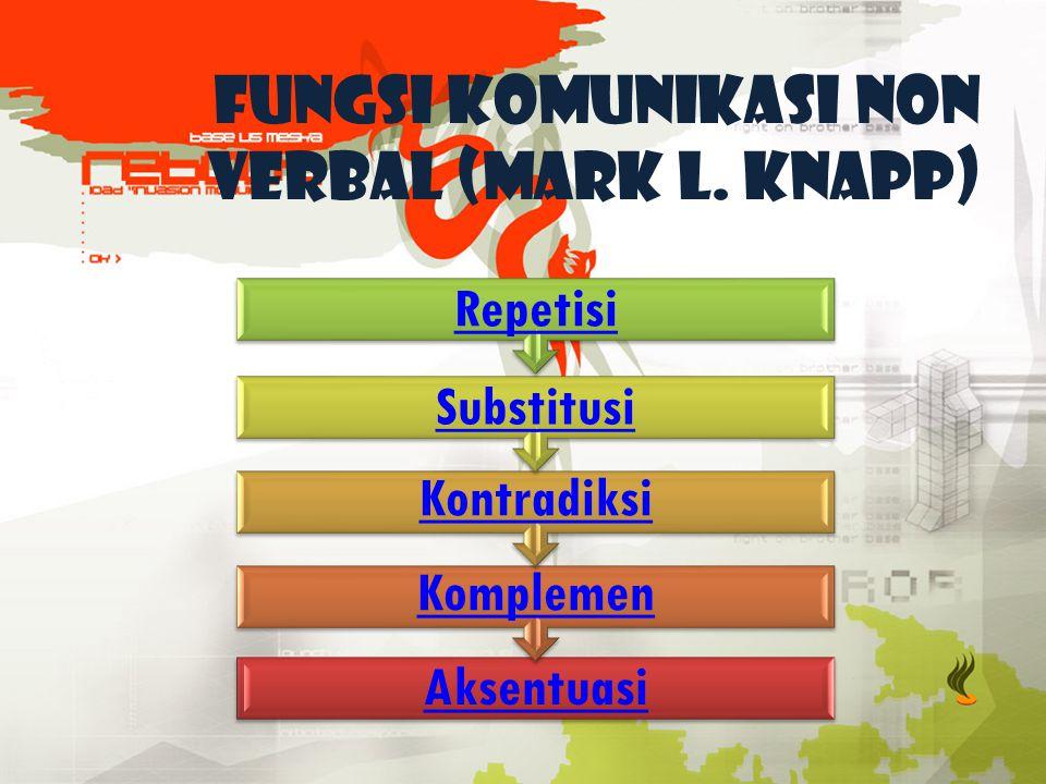 fungsi komunikasi non verbal (Mark L. Knapp) Aksentuasi Komplemen Kontradiksi Substitusi Repetisi