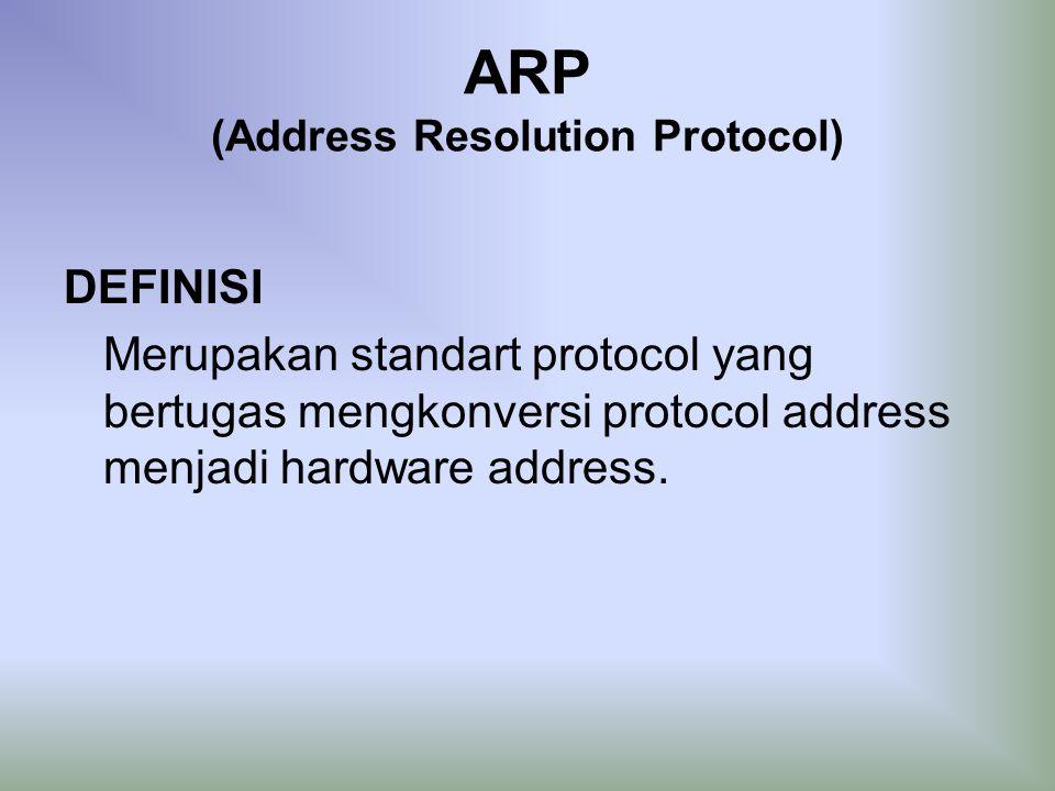 ARP (Address Resolution Protocol) DEFINISI Merupakan standart protocol yang bertugas mengkonversi protocol address menjadi hardware address.