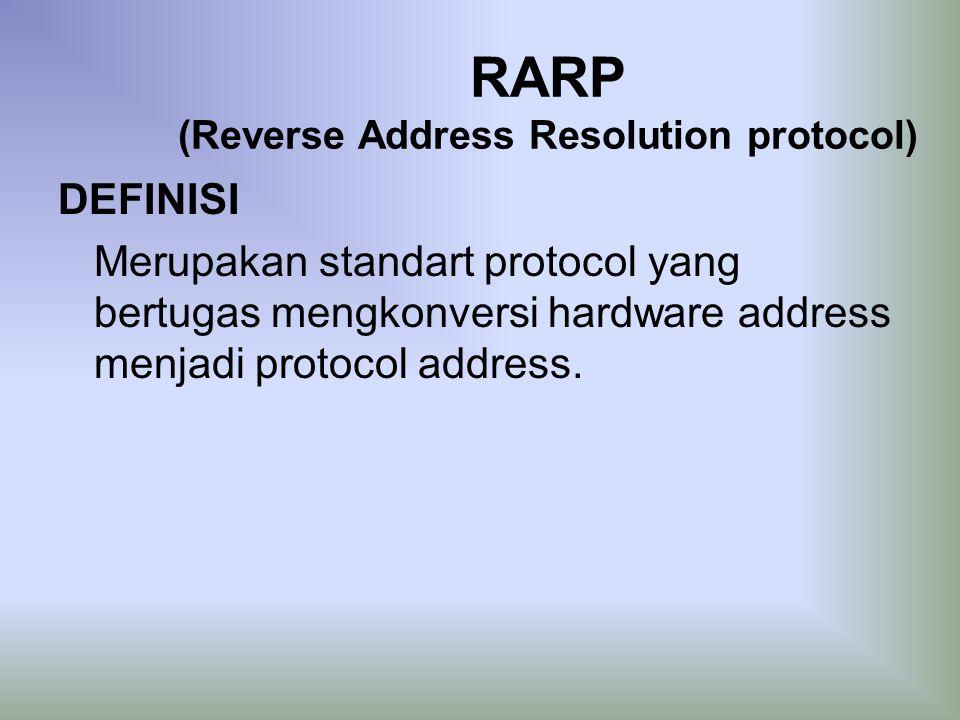 RARP (Reverse Address Resolution protocol) DEFINISI Merupakan standart protocol yang bertugas mengkonversi hardware address menjadi protocol address.
