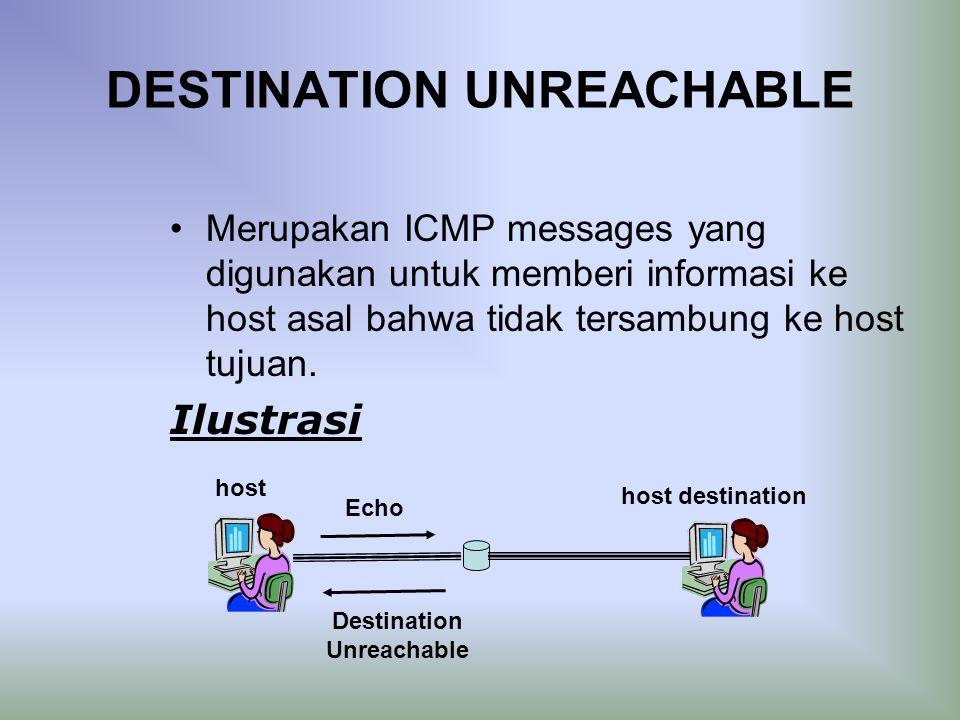 TIME EXCEDED Merupakan ICMP messages yang digunakan untuk memberi informasi berapa router yang dilewati agar sampai host tujuan.