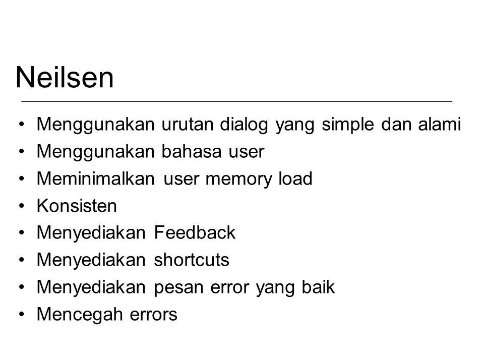 Neilsen Menggunakan urutan dialog yang simple dan alami Menggunakan bahasa user Meminimalkan user memory load Konsisten Menyediakan Feedback Menyediak