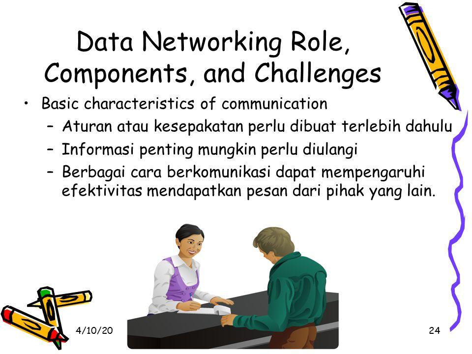4/10/201524 Data Networking Role, Components, and Challenges Basic characteristics of communication –Aturan atau kesepakatan perlu dibuat terlebih dahulu –Informasi penting mungkin perlu diulangi –Berbagai cara berkomunikasi dapat mempengaruhi efektivitas mendapatkan pesan dari pihak yang lain.