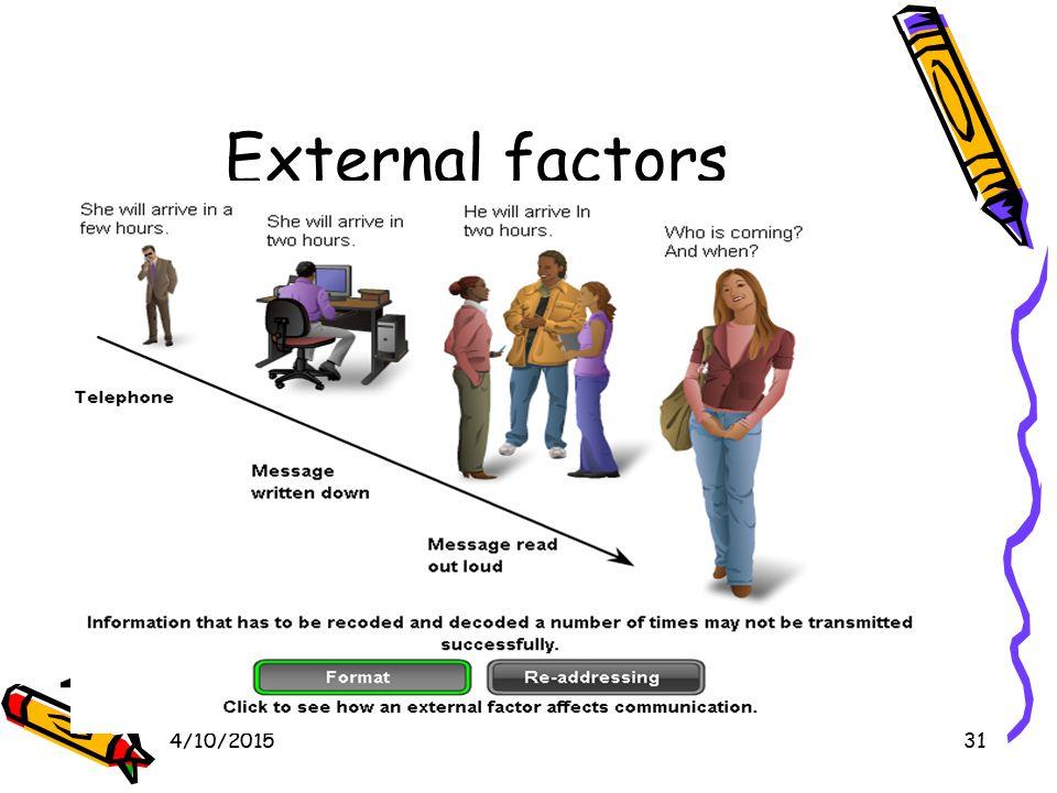 4/10/201531 External factors