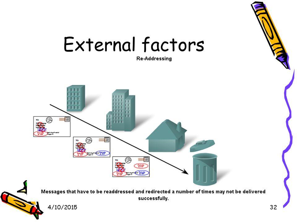 4/10/201532 External factors