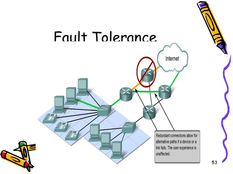 4/10/201553 Fault Tolerance