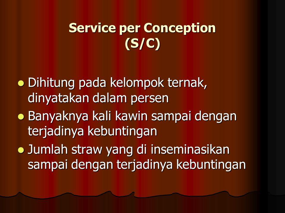 EFISIENSI REPRODUKSI INDEKS REPRODUKSI SERVICE PER CONCEPTION SERVICE PER CONCEPTION CONCEPTION RATE (CR) CONCEPTION RATE (CR) CALVING RATE CALVING RATE CALVING INTERVAL CALVING INTERVAL DAY OPEN DAY OPEN SERVICE PERIOD SERVICE PERIOD