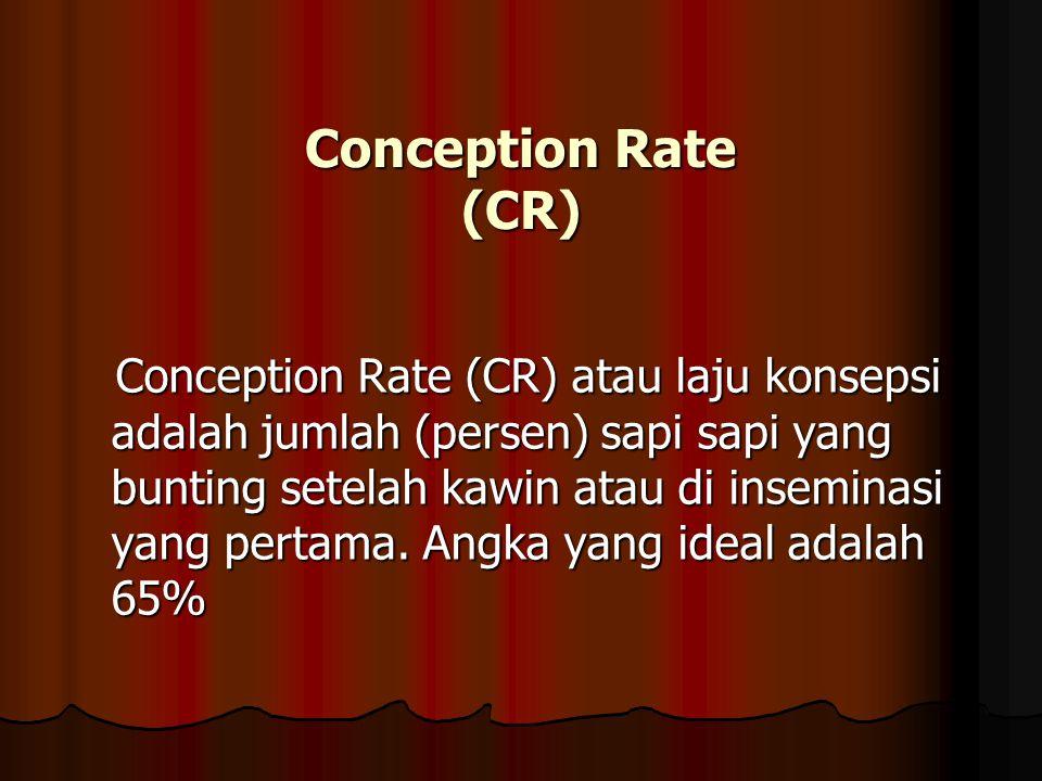Service per Conception (S/C) Dihitung pada kelompok ternak, dinyatakan dalam persen Dihitung pada kelompok ternak, dinyatakan dalam persen Banyaknya k