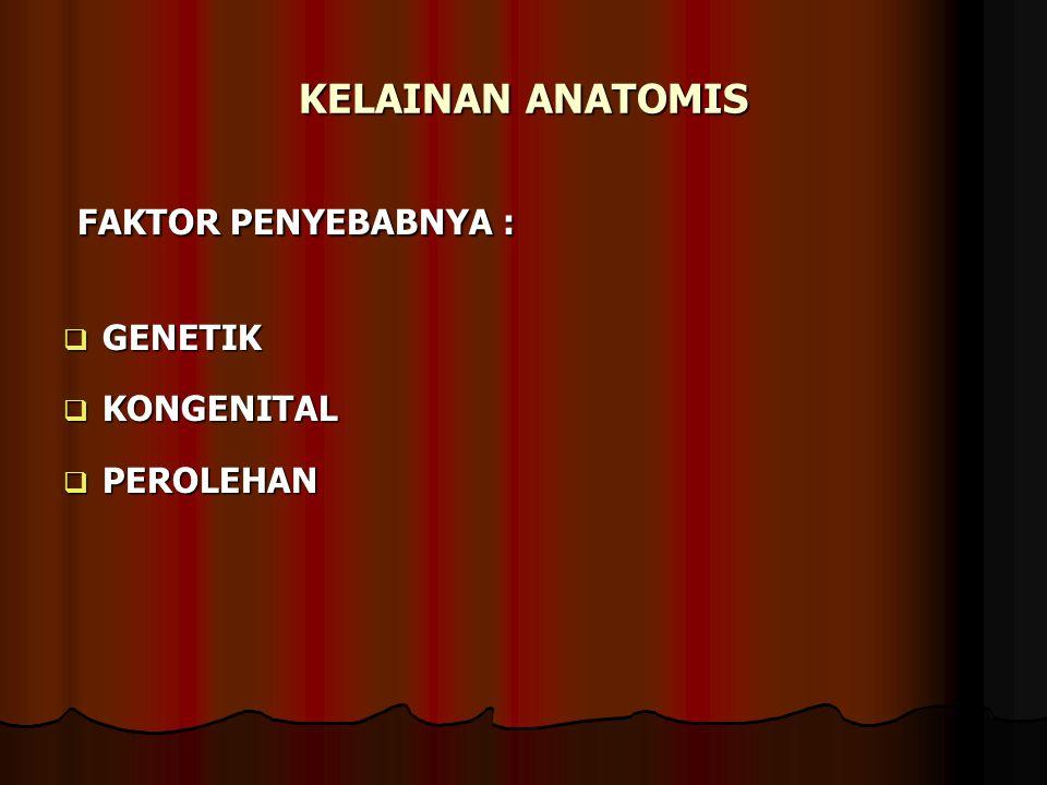 PENYAKIT KELAMIN AGENS (MIKRO ORGANISME) PENYEBAB :  KUMAN  VIRUS  JAMUR  PROTOZOA  MIKOPLASMA