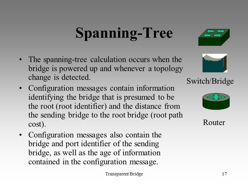 Transparent Bridge17 Spanning-Tree The spanning-tree calculation occurs when the bridge is powered up and whenever a topology change is detected.