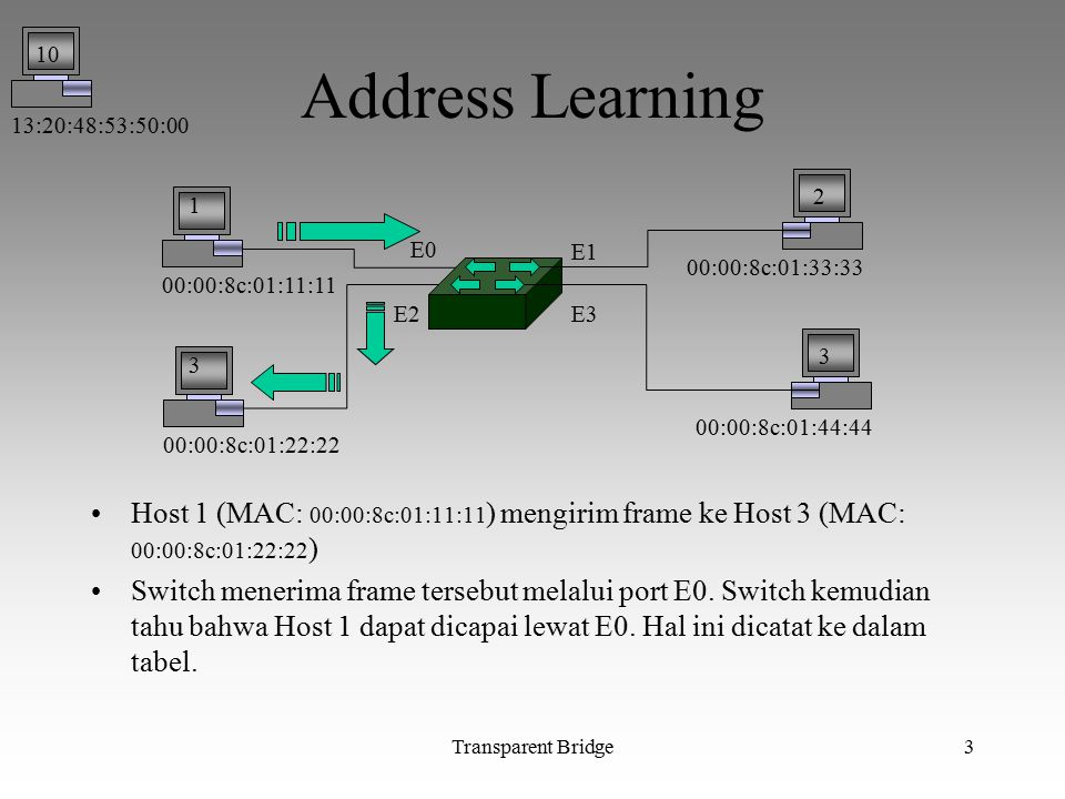 Transparent Bridge3 Address Learning Host 1 (MAC: 00:00:8c:01:11:11 ) mengirim frame ke Host 3 (MAC: 00:00:8c:01:22:22 ) Switch menerima frame tersebu
