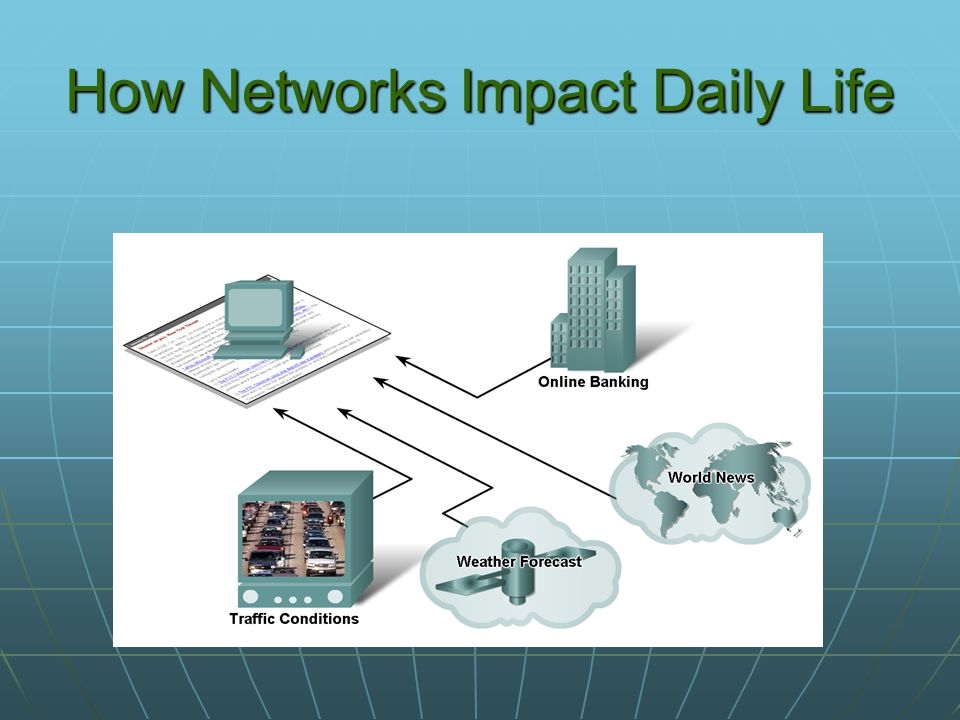 Data Networking Role, Components, and Challenges Various elements make up a network Various elements make up a network DevicesDevices These are used to communicate with one another These are used to communicate with one another MediumMedium This is how the devices are connected together This is how the devices are connected together MessagesMessages Information that travels over the medium Information that travels over the medium RulesRules Governs how messages flow across network Governs how messages flow across network