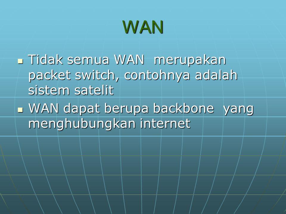 WAN Tidak semua WAN merupakan packet switch, contohnya adalah sistem satelit Tidak semua WAN merupakan packet switch, contohnya adalah sistem satelit WAN dapat berupa backbone yang menghubungkan internet WAN dapat berupa backbone yang menghubungkan internet