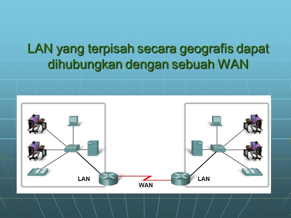 LAN yang terpisah secara geografis dapat dihubungkan dengan sebuah WAN