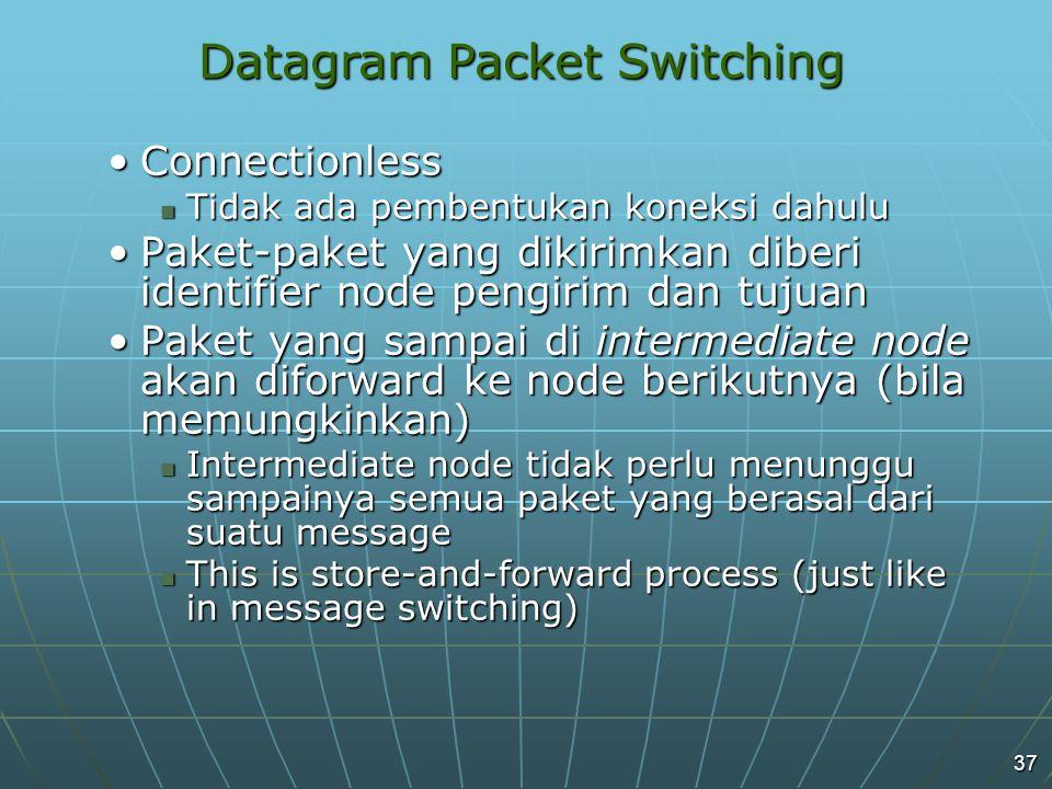 37 ConnectionlessConnectionless Tidak ada pembentukan koneksi dahulu Tidak ada pembentukan koneksi dahulu Paket-paket yang dikirimkan diberi identifier node pengirim dan tujuanPaket-paket yang dikirimkan diberi identifier node pengirim dan tujuan Paket yang sampai di intermediate node akan diforward ke node berikutnya (bila memungkinkan)Paket yang sampai di intermediate node akan diforward ke node berikutnya (bila memungkinkan) Intermediate node tidak perlu menunggu sampainya semua paket yang berasal dari suatu message Intermediate node tidak perlu menunggu sampainya semua paket yang berasal dari suatu message This is store-and-forward process (just like in message switching) This is store-and-forward process (just like in message switching) Datagram Packet Switching