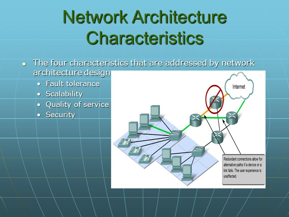 Network Architecture Characteristics The four characteristics that are addressed by network architecture design The four characteristics that are addressed by network architecture design Fault toleranceFault tolerance ScalabilityScalability Quality of serviceQuality of service SecuritySecurity