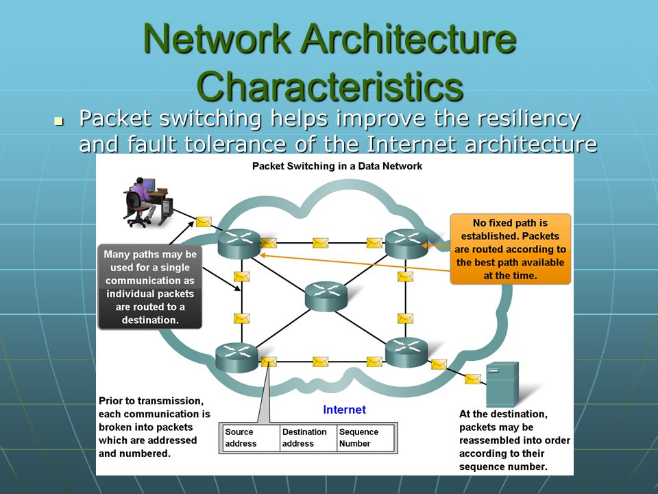 Network Architecture Characteristics Packet switching helps improve the resiliency and fault tolerance of the Internet architecture Packet switching helps improve the resiliency and fault tolerance of the Internet architecture