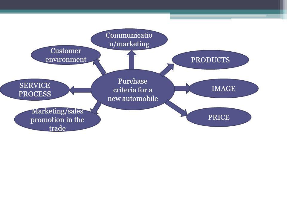 Bagaimana Cara Mengidentifikasi Bisnis yang Baik .
