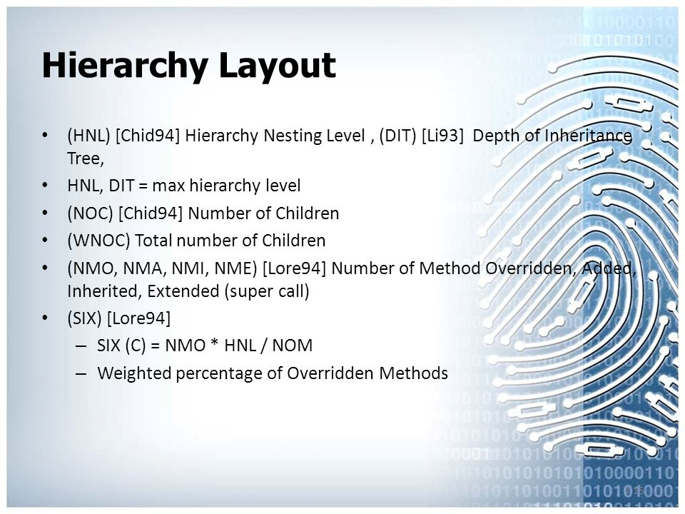 7.15 Hierarchy Layout (HNL) [Chid94] Hierarchy Nesting Level, (DIT) [Li93] Depth of Inheritance Tree, HNL, DIT = max hierarchy level (NOC) [Chid94] Number of Children (WNOC) Total number of Children (NMO, NMA, NMI, NME) [Lore94] Number of Method Overridden, Added, Inherited, Extended (super call) (SIX) [Lore94] – SIX (C) = NMO * HNL / NOM – Weighted percentage of Overridden Methods