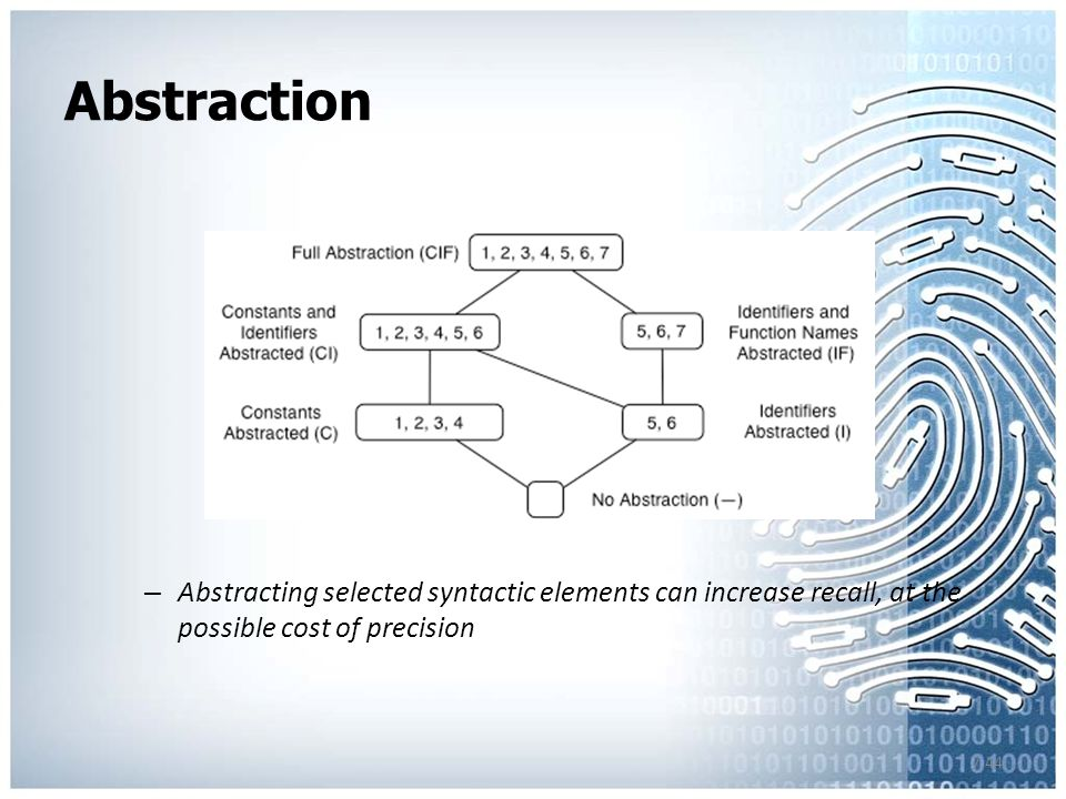 7.44 Abstraction – Abstracting selected syntactic elements can increase recall, at the possible cost of precision