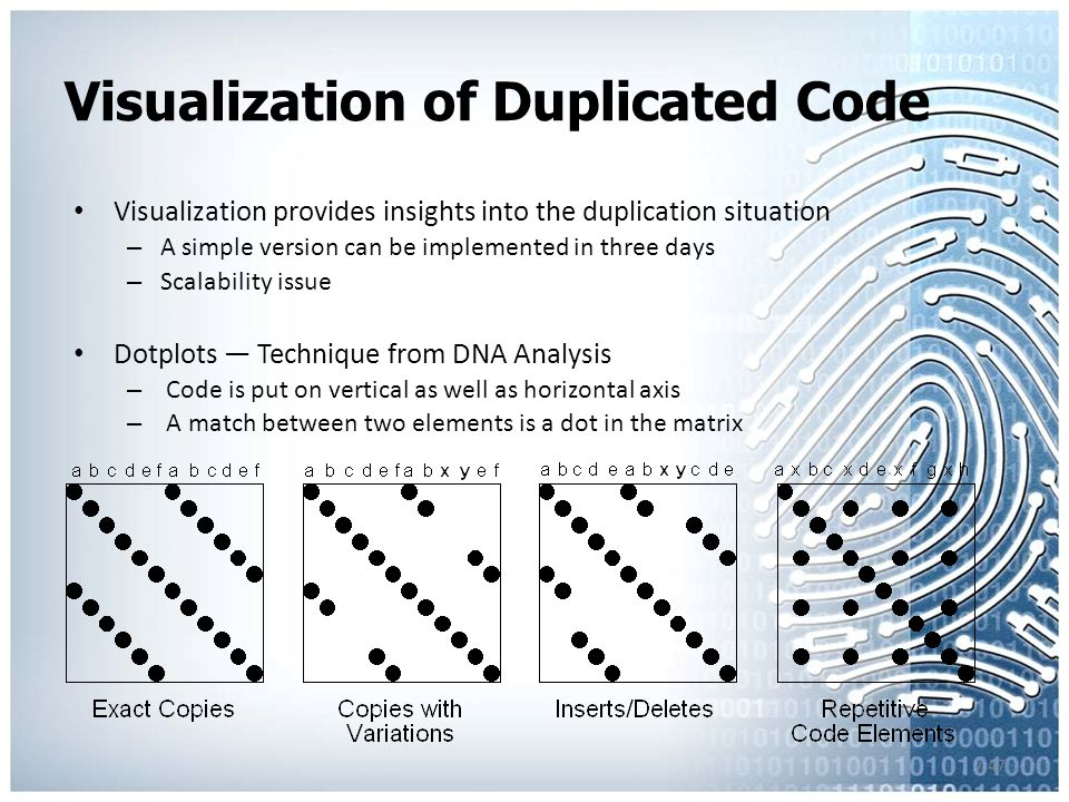 7.47 Visualization of Duplicated Code Visualization provides insights into the duplication situation – A simple version can be implemented in three days – Scalability issue Dotplots — Technique from DNA Analysis – Code is put on vertical as well as horizontal axis – A match between two elements is a dot in the matrix