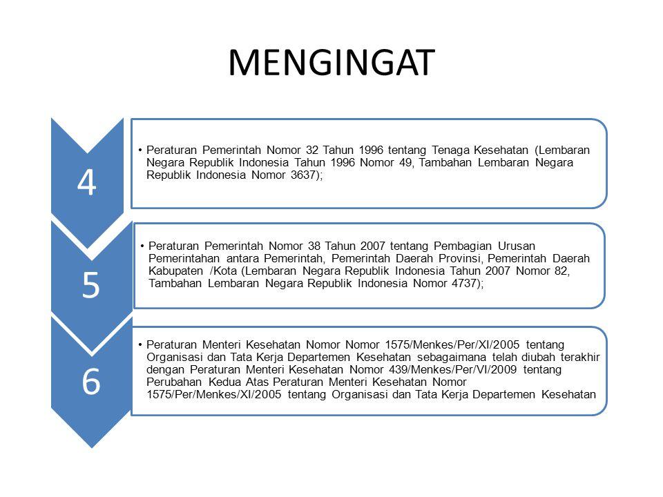 MENGINGAT 4 Peraturan Pemerintah Nomor 32 Tahun 1996 tentang Tenaga Kesehatan (Lembaran Negara Republik Indonesia Tahun 1996 Nomor 49, Tambahan Lembaran Negara Republik Indonesia Nomor 3637); 5 Peraturan Pemerintah Nomor 38 Tahun 2007 tentang Pembagian Urusan Pemerintahan antara Pemerintah, Pemerintah Daerah Provinsi, Pemerintah Daerah Kabupaten /Kota (Lembaran Negara Republik Indonesia Tahun 2007 Nomor 82, Tambahan Lembaran Negara Republik Indonesia Nomor 4737); 6 Peraturan Menteri Kesehatan Nomor Nomor 1575/Menkes/Per/XI/2005 tentang Organisasi dan Tata Kerja Departemen Kesehatan sebagaimana telah diubah terakhir dengan Peraturan Menteri Kesehatan Nomor 439/Menkes/Per/VI/2009 tentang Perubahan Kedua Atas Peraturan Menteri Kesehatan Nomor 1575/Per/Menkes/XI/2005 tentang Organisasi dan Tata Kerja Departemen Kesehatan