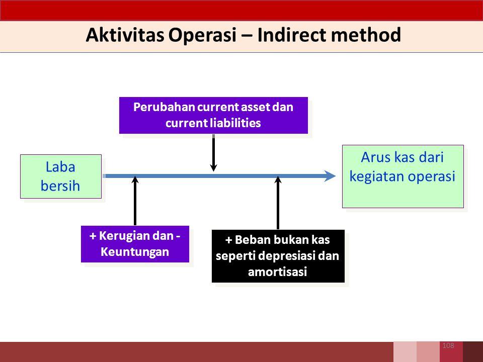 Aktivitas Operasi – Indirect method Laba bersih Arus kas dari kegiatan operasi Perubahan current asset dan current liabilities + Kerugian dan - Keuntu