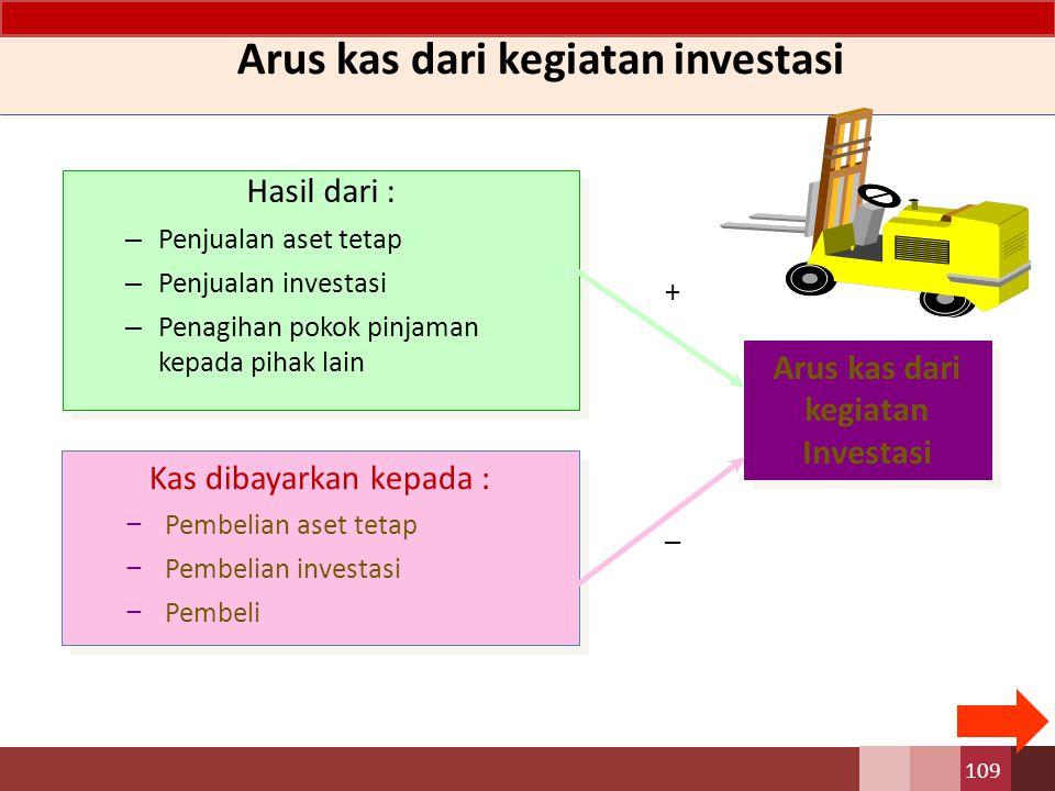 Arus kas dari kegiatan investasi Hasil dari : – Penjualan aset tetap – Penjualan investasi – Penagihan pokok pinjaman kepada pihak lain Hasil dari : – Penjualan aset tetap – Penjualan investasi – Penagihan pokok pinjaman kepada pihak lain Kas dibayarkan kepada : − Pembelian aset tetap − Pembelian investasi − Pembeli Kas dibayarkan kepada : − Pembelian aset tetap − Pembelian investasi − Pembeli Arus kas dari kegiatan Investasi + _ 109